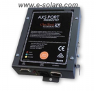 Port comunicatii AXS Modbus